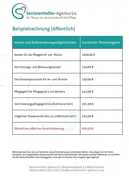 seniorenhelfer-agentur24_preisbeispiel_2021